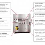Apotheek maakt gebruik voor van een robot die medicijnen klaarmaakt